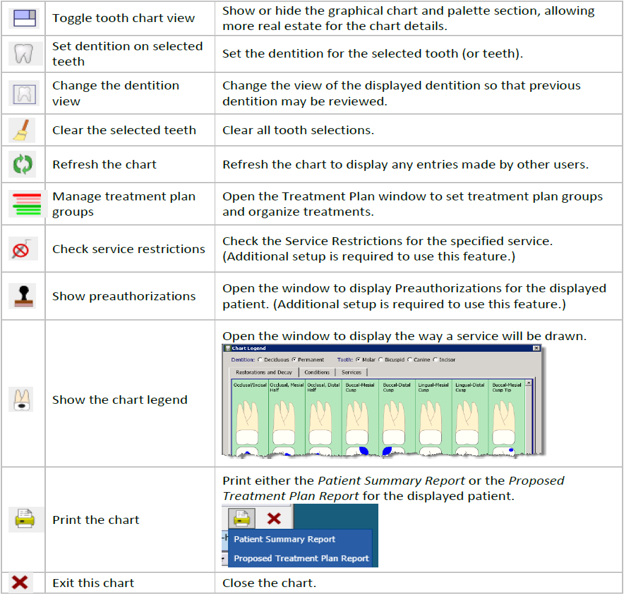 NextGen EDR Patient Chart Icons